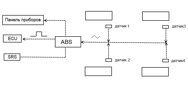 Штрих-м тахограф схема подключения
