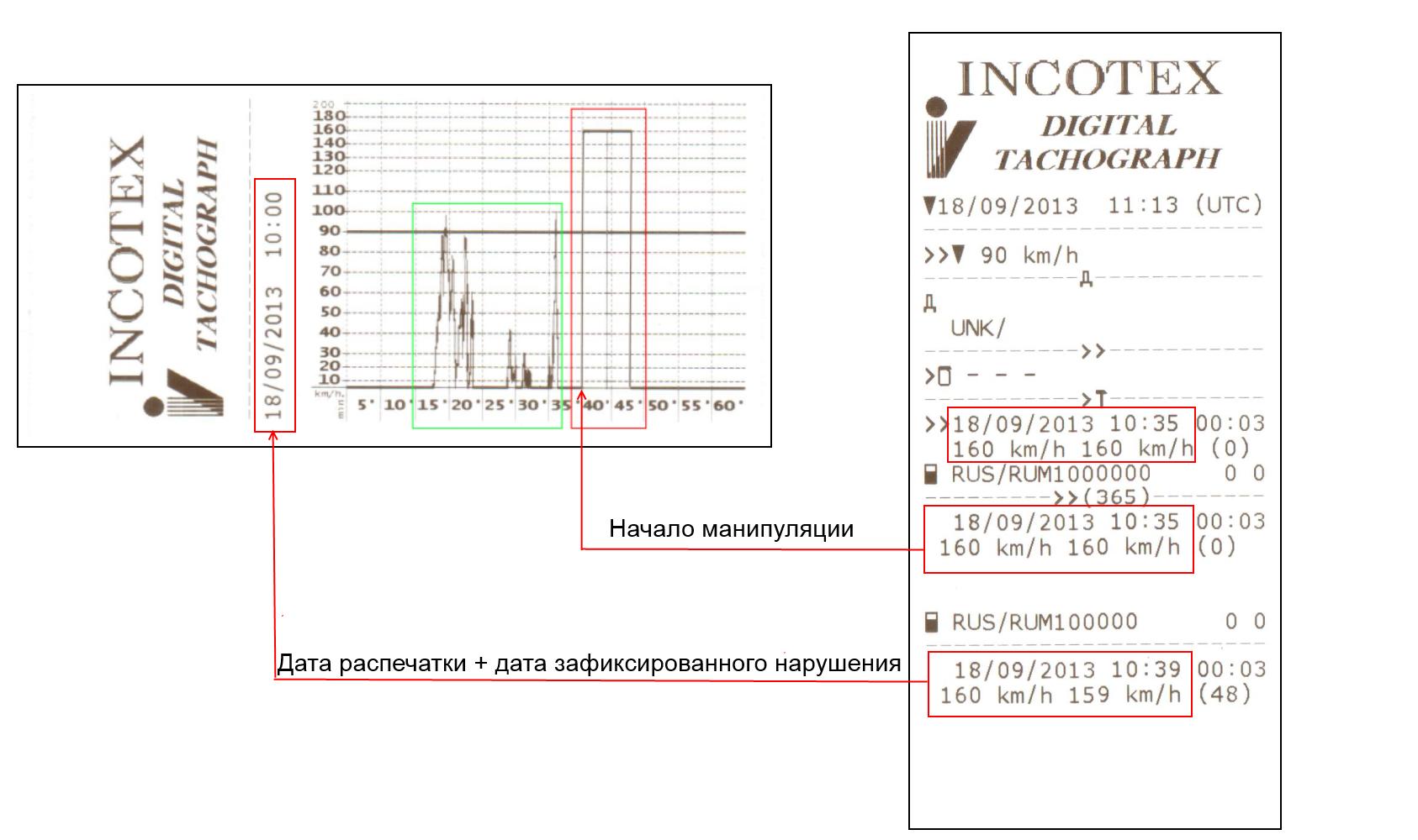 схема крутилка электронного спидометра